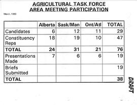 task-force-agricultural-report-p52.tif